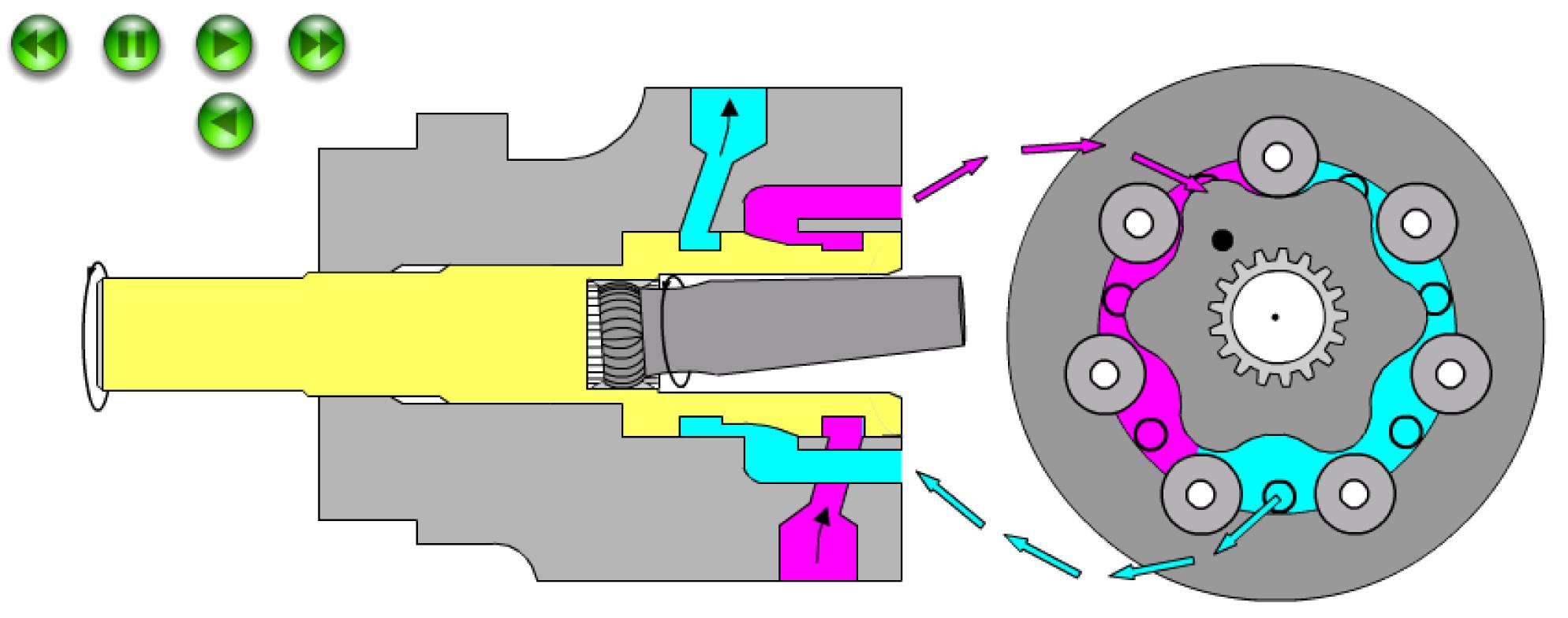 orbit motor werking blog indi