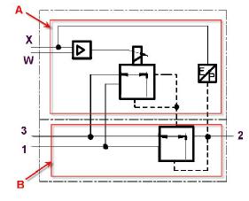 werking-proportionele-drukregelventiel