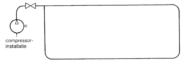 hoofdleiding-persluchtringleiding