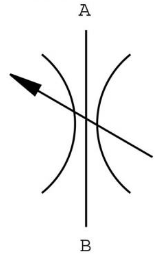 Hydraulisch symbool smoring