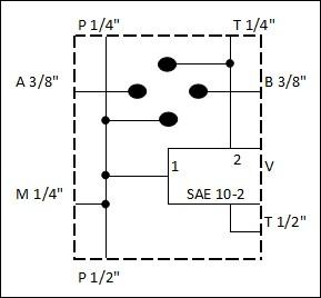 Cartridgeblok met Cetop-ventiel technische tekening