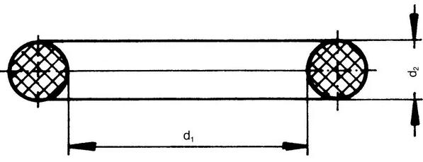Schematische weergave voor het meten van de binnendiameter en dikte van het O-ringsnoer.