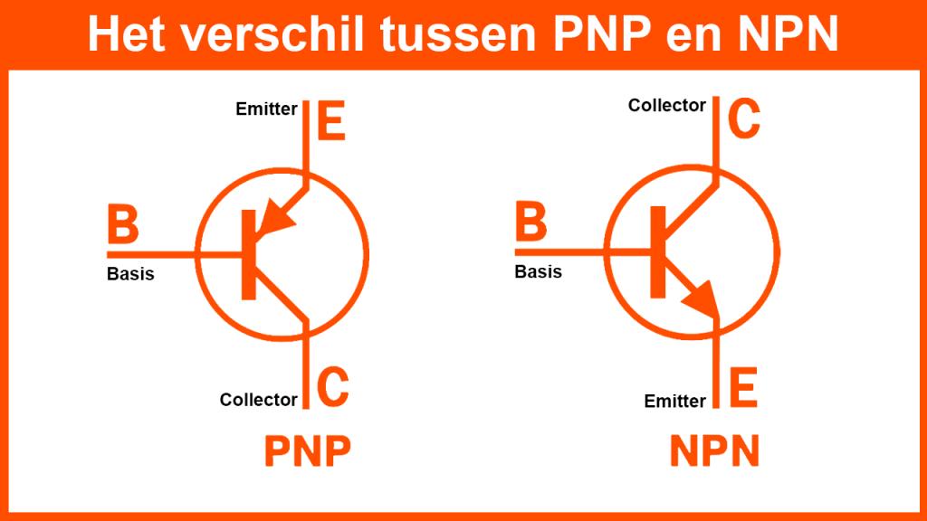 Schematische weergave van het verschil tussen een PNP-sensor en een NPN-sensor
