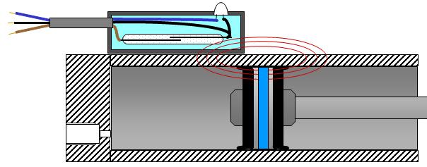 Schematisch overzicht een een Reed-bewegingssensor met het signaal zichtbaar