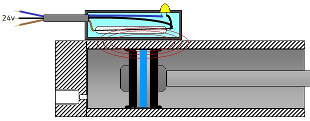 Schematisch overzicht een een Reed-bewegingssensor met het signaal zichtbaar 2
