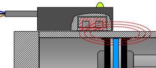 Schematische weergave van een solid state-cilindersensor met het contactpunt